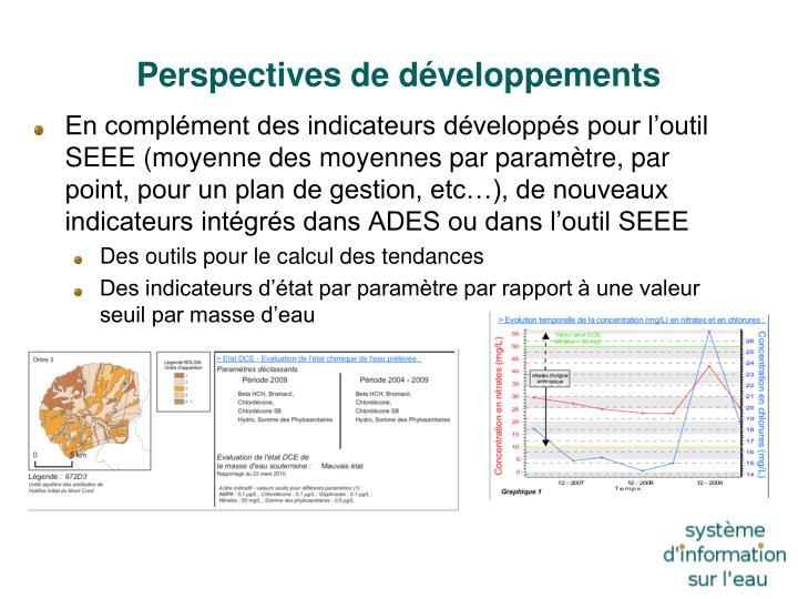 Perspectives de développements