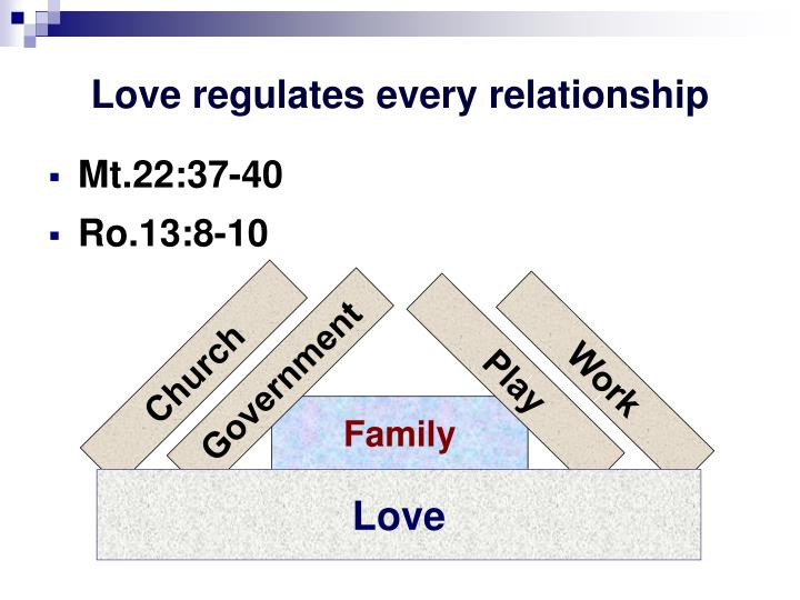 Love regulates every relationship