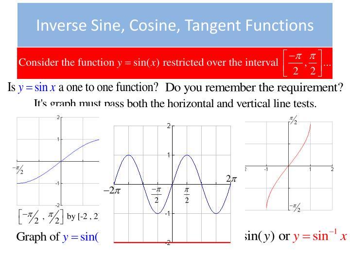 Inverse Sine, Cosine, Tangent Functions