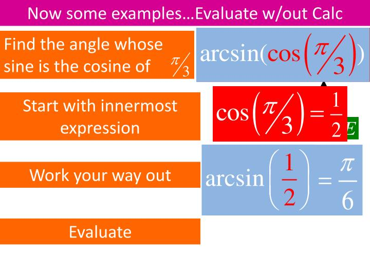 Now some examples…Evaluate w/out Calc