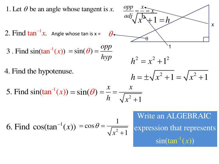 Angle whose tan is x =