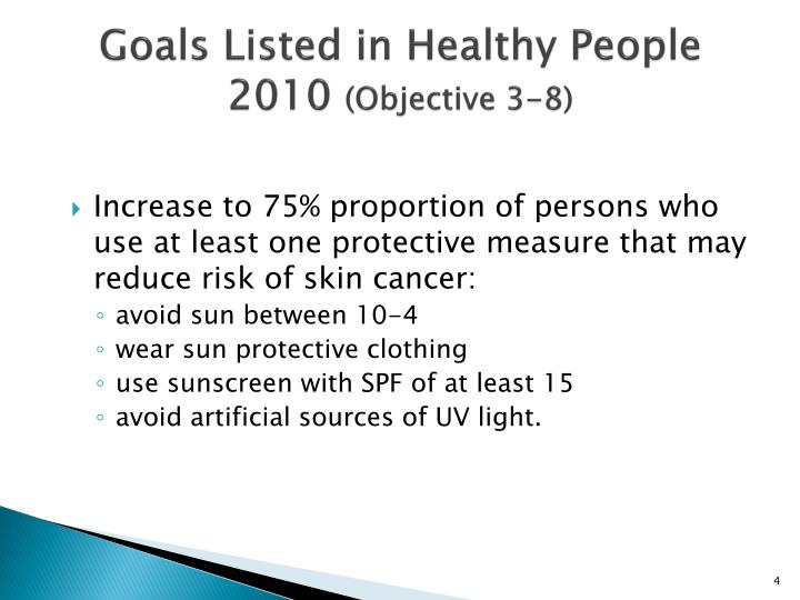 Goals Listed in Healthy People 2010