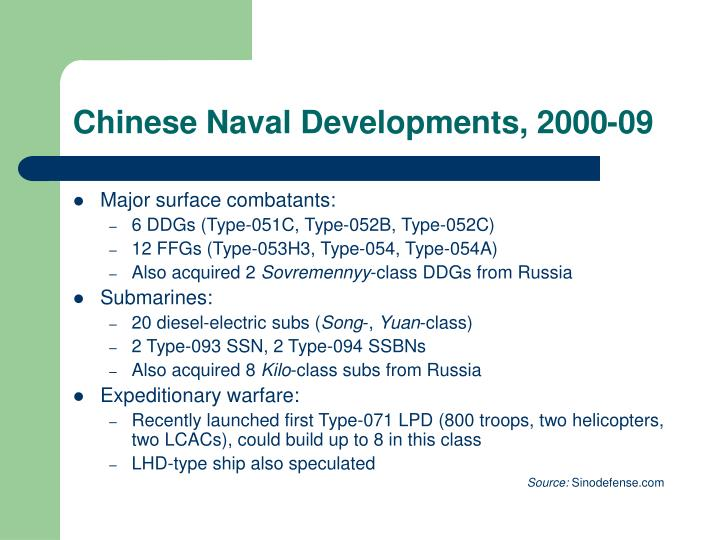 Chinese Naval Developments, 2000-09