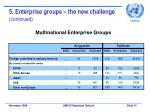 5 enterprise groups the new challenge continued1