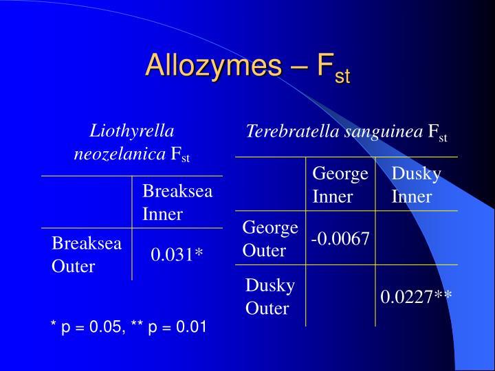 Allozymes – F