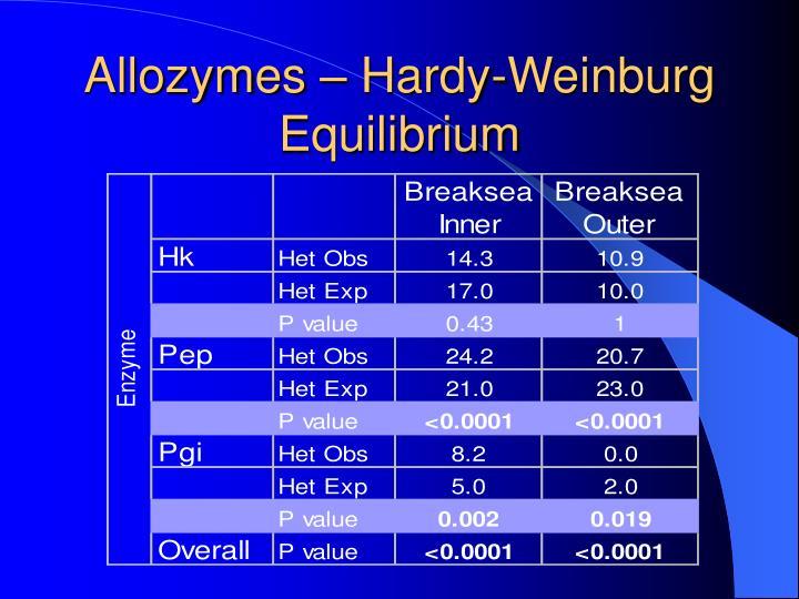 Allozymes – Hardy-Weinburg Equilibrium