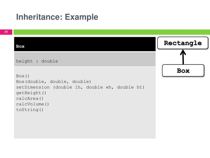 Inheritance: Example