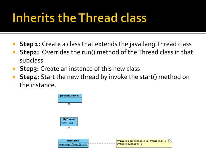 Inherits the Thread class