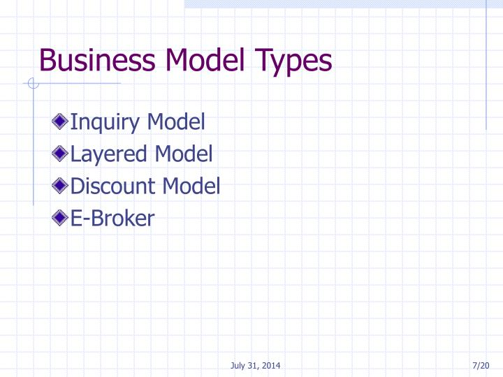 Business Model Types