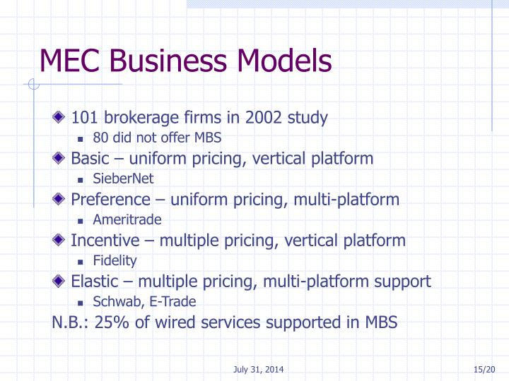 MEC Business Models