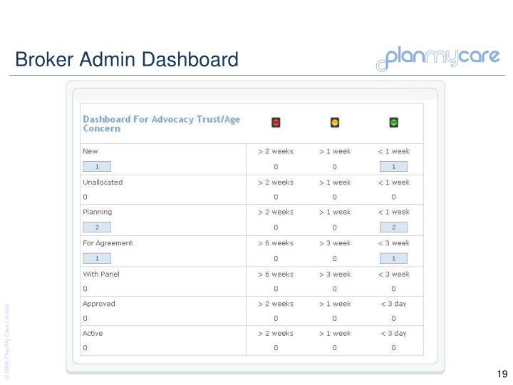 Broker Admin Dashboard