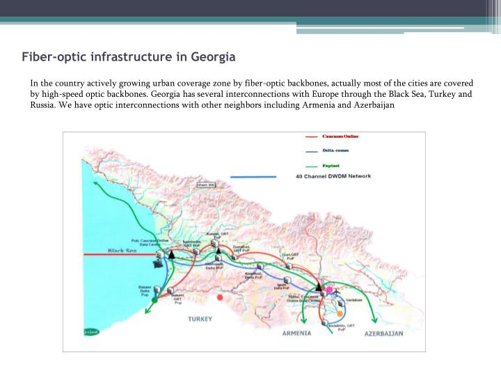 Fiber-optic infrastructure in Georgia
