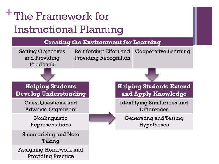 The Framework for