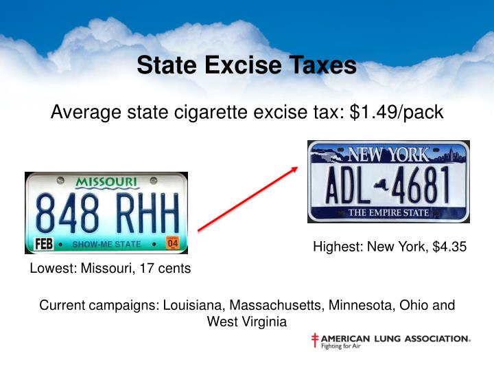 State Excise Taxes