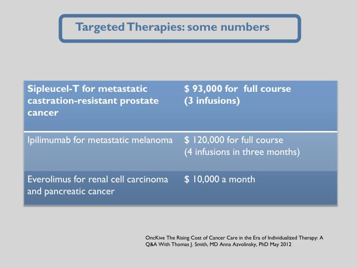 Targeted Therapies: some numbers