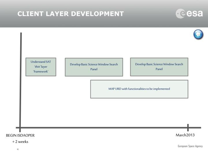 CLIENT LAYER DEVELOPMENT