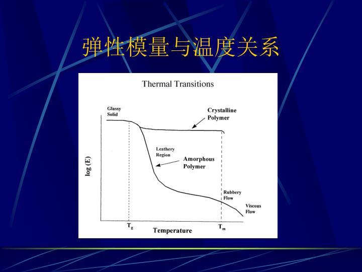 弹性模量与温度关系