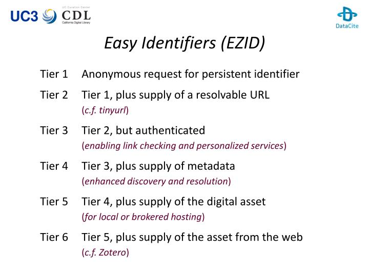 Easy Identifiers (EZID)