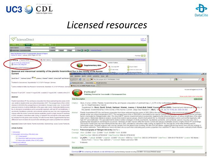 Licensed resources