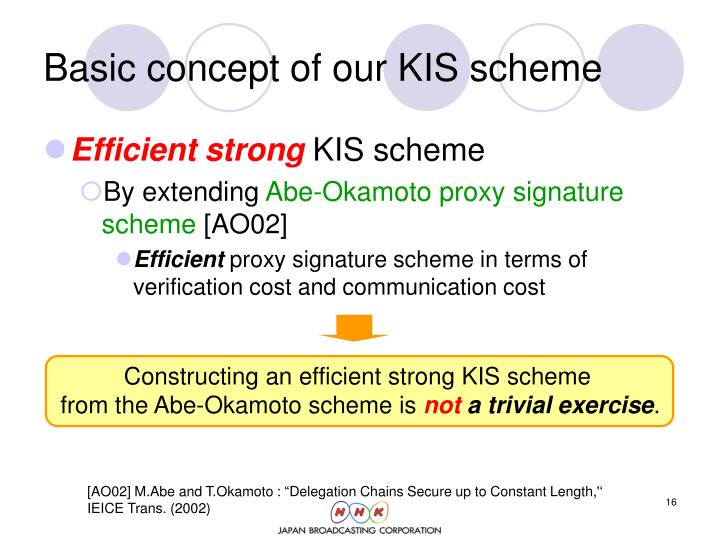 Constructing an efficient strong KIS scheme