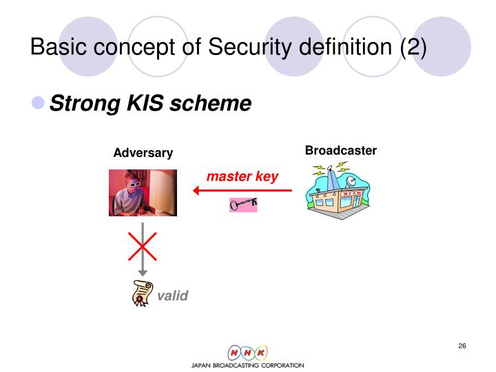 Basic concept of Security definition (2)