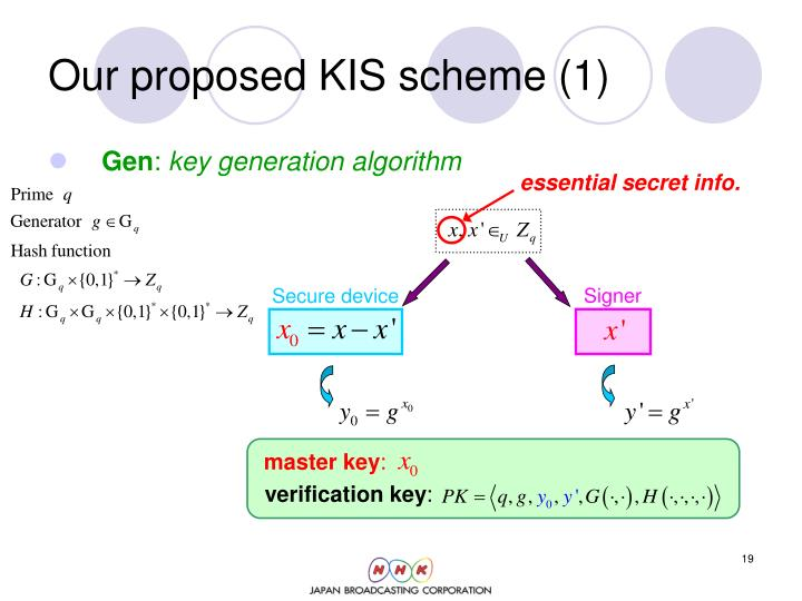 Our proposed KIS scheme (1)