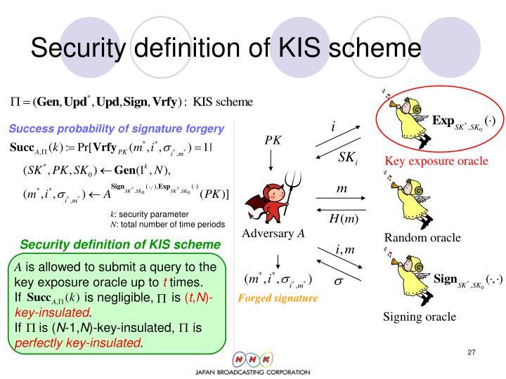 Security definition of KIS scheme