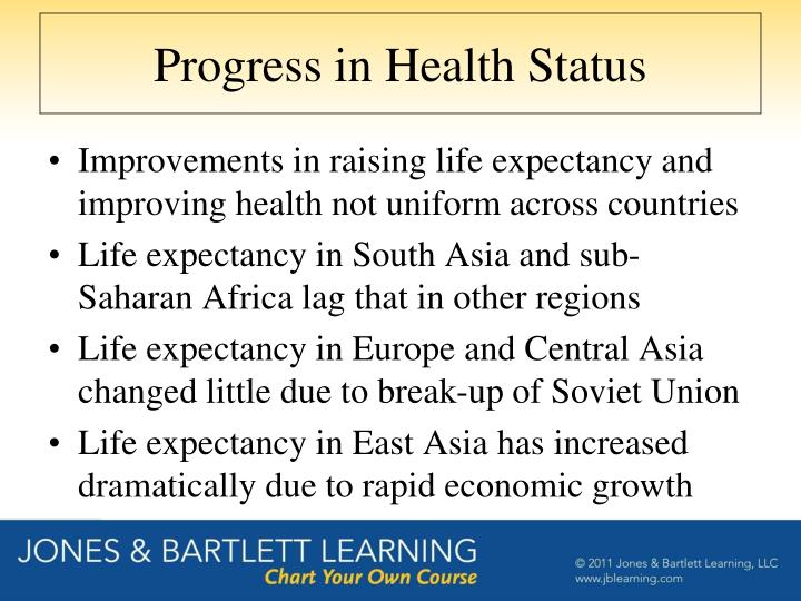 Progress in Health Status