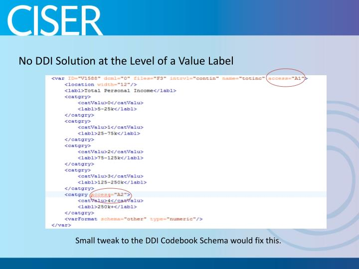 No DDI Solution at the Level of a Value Label