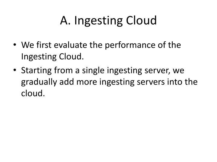 A. Ingesting Cloud