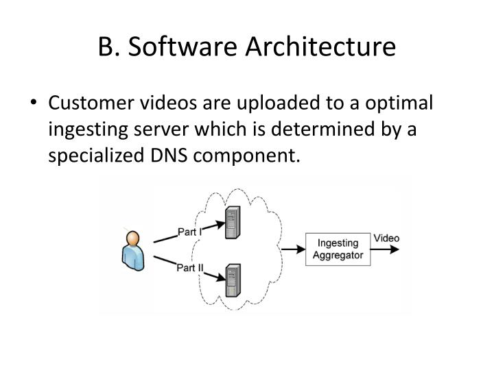 B. Software Architecture