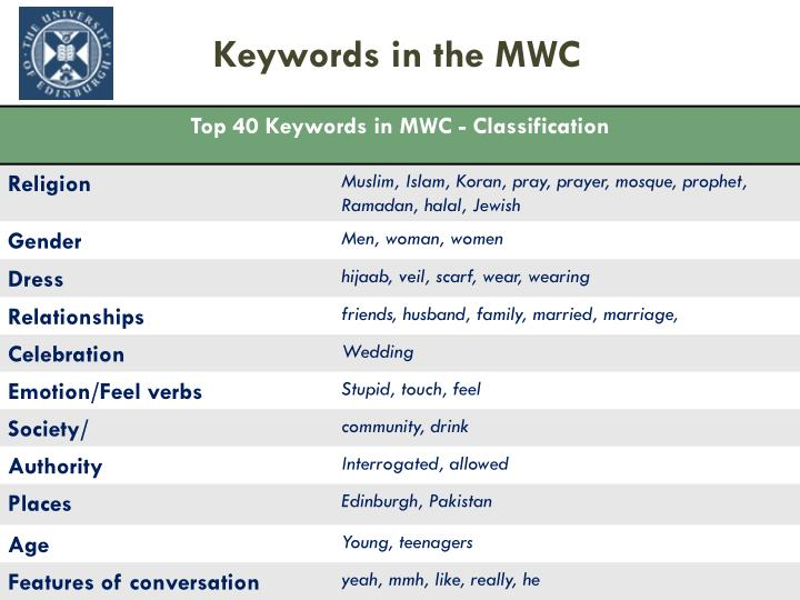 Keywords in the MWC