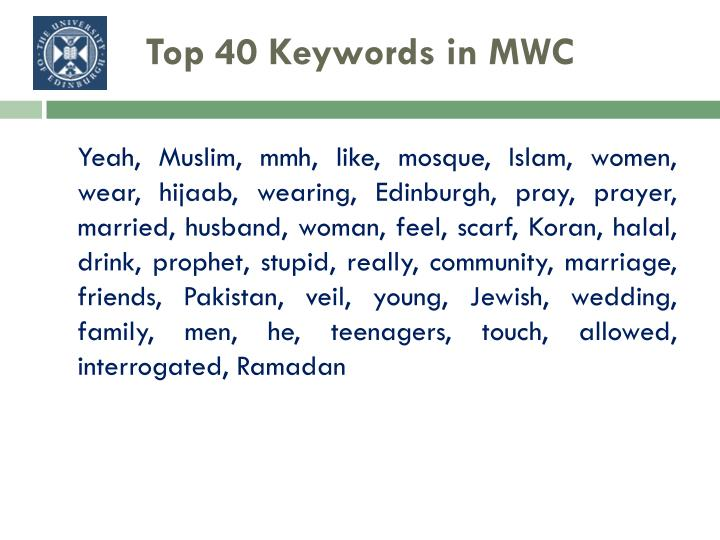 Top 40 Keywords in MWC