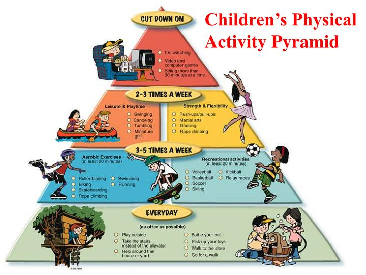 Children's Physical