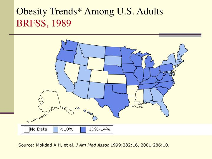 Obesity Trends* Among U.S. Adults
