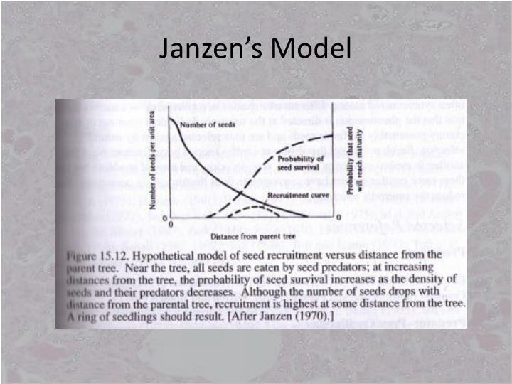 Janzen's Model