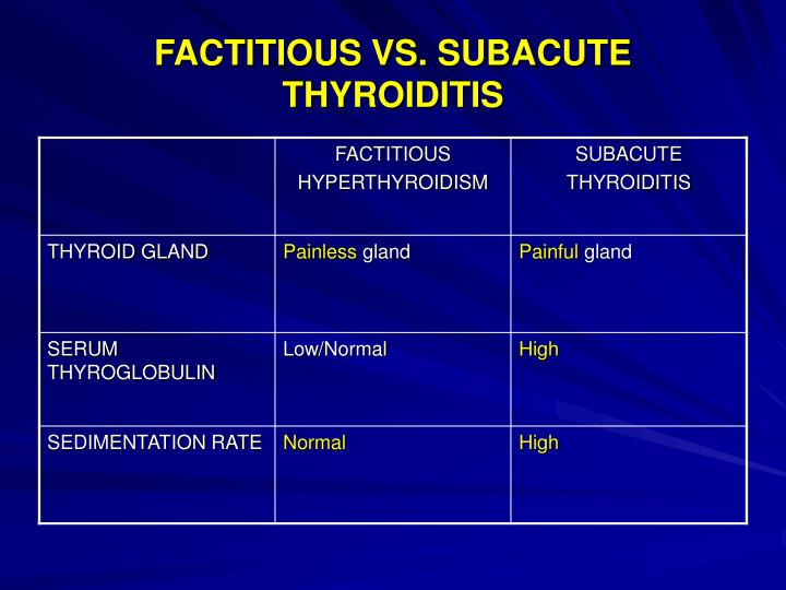 FACTITIOUS VS. SUBACUTE THYROIDITIS