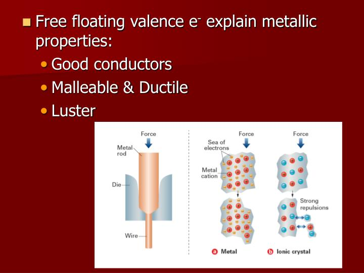 Free floating valence e