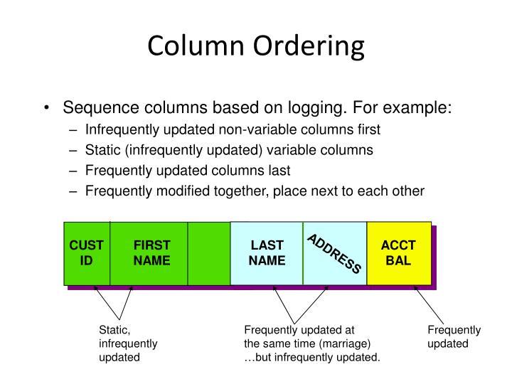 Column Ordering