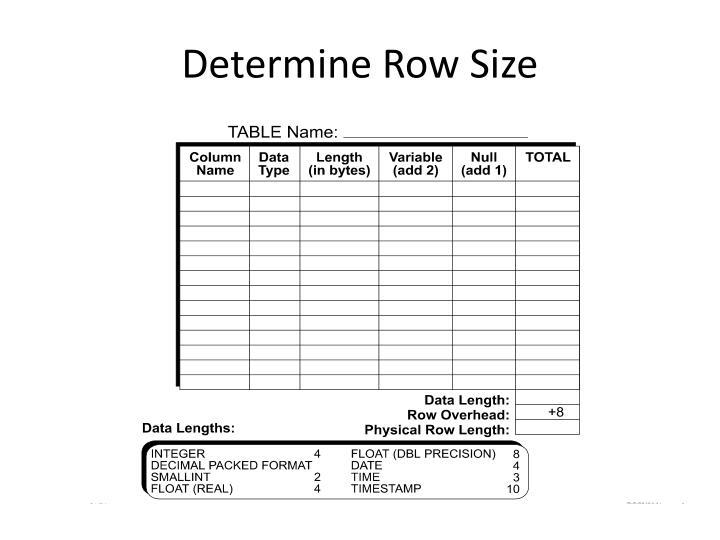 Determine Row Size
