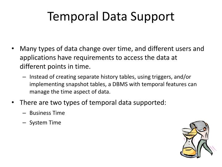 Temporal Data Support