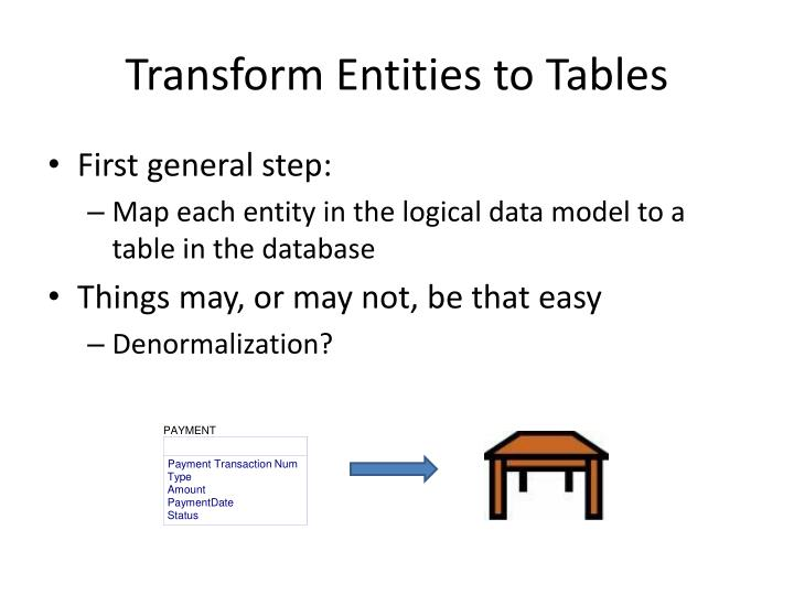 Transform Entities to Tables