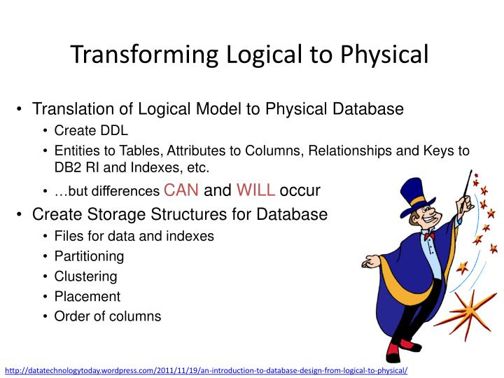 Transforming Logical to Physical