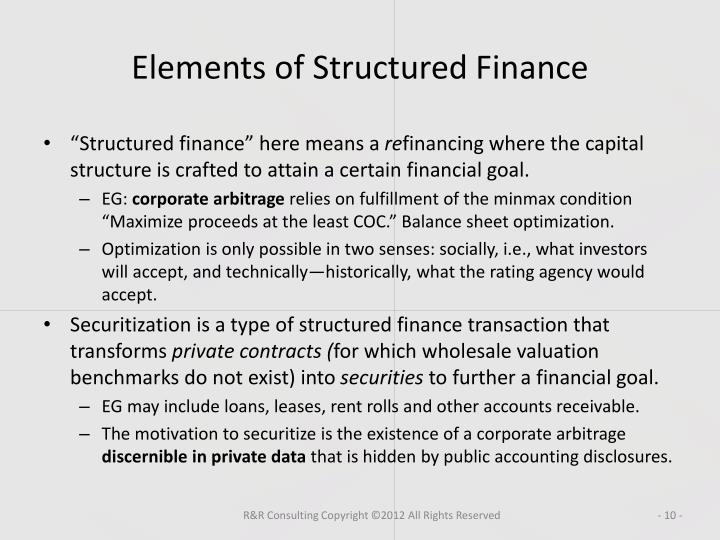 Elements of Structured Finance