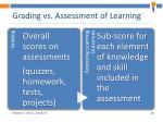 grading vs assessment of learning