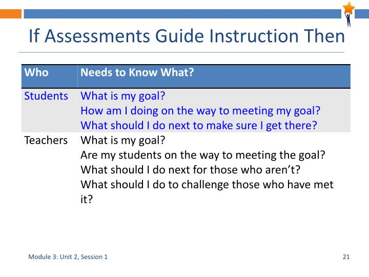 If Assessments Guide Instruction Then