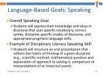 language based goals speaking