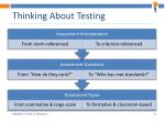 thinking about testing