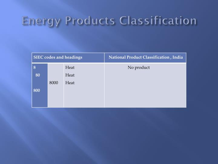 Energy Products Classification