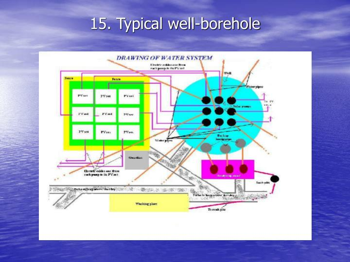 15. Typical well-borehole